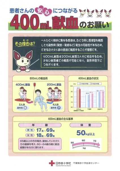 献血ポスター③